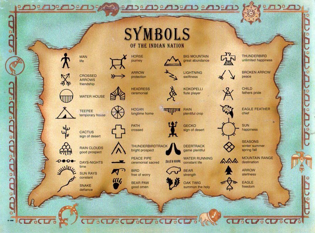 tecken och symboler betydelse